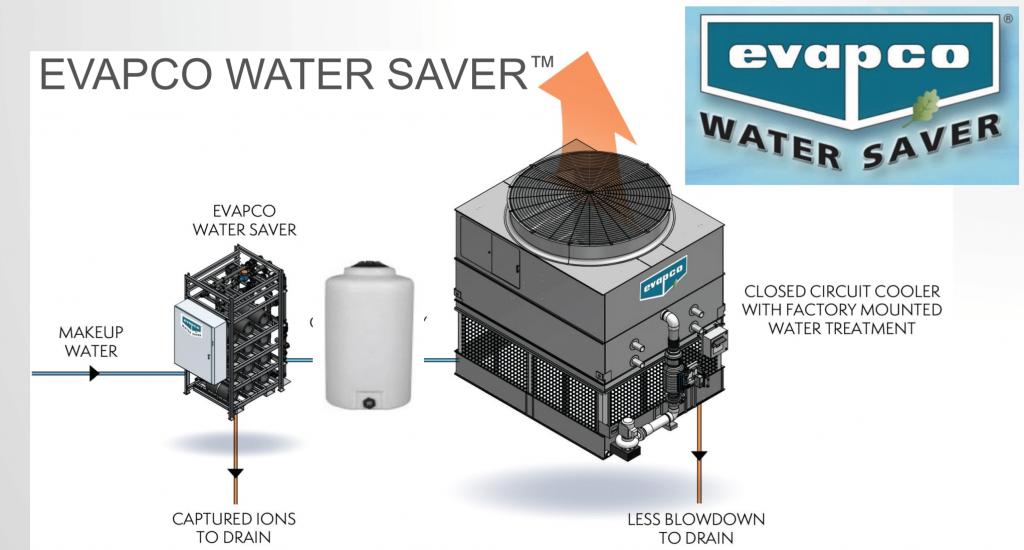 Evapco Water Saver